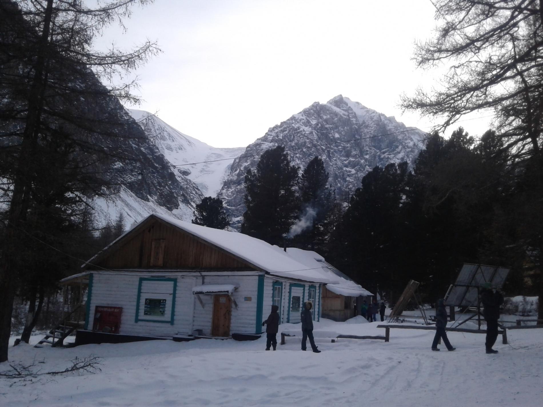 Лагерь Актру